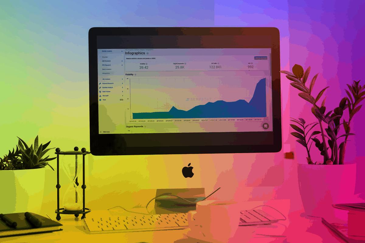 Digital-KPI